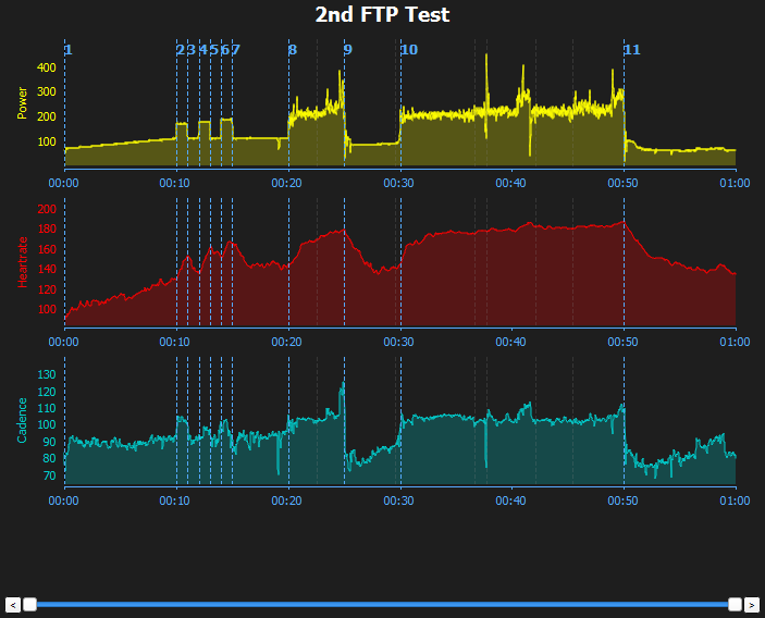 2nd-ftp-test